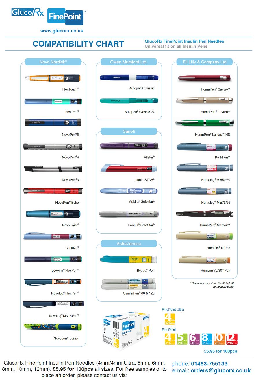 insulin brands type 2